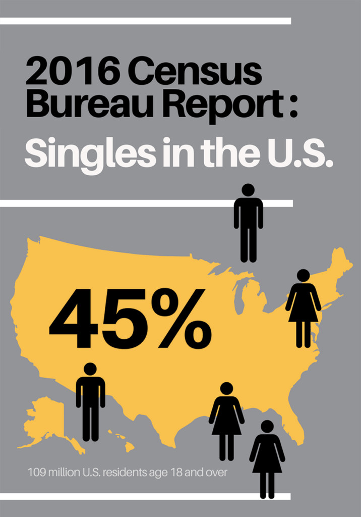 single parents dating usa Single motherhood has grown so common in america that demographers now believe half of all  unmarried parents are not that different from married.